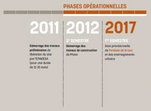 Chronologie-phase-opérationnelles1-300x222